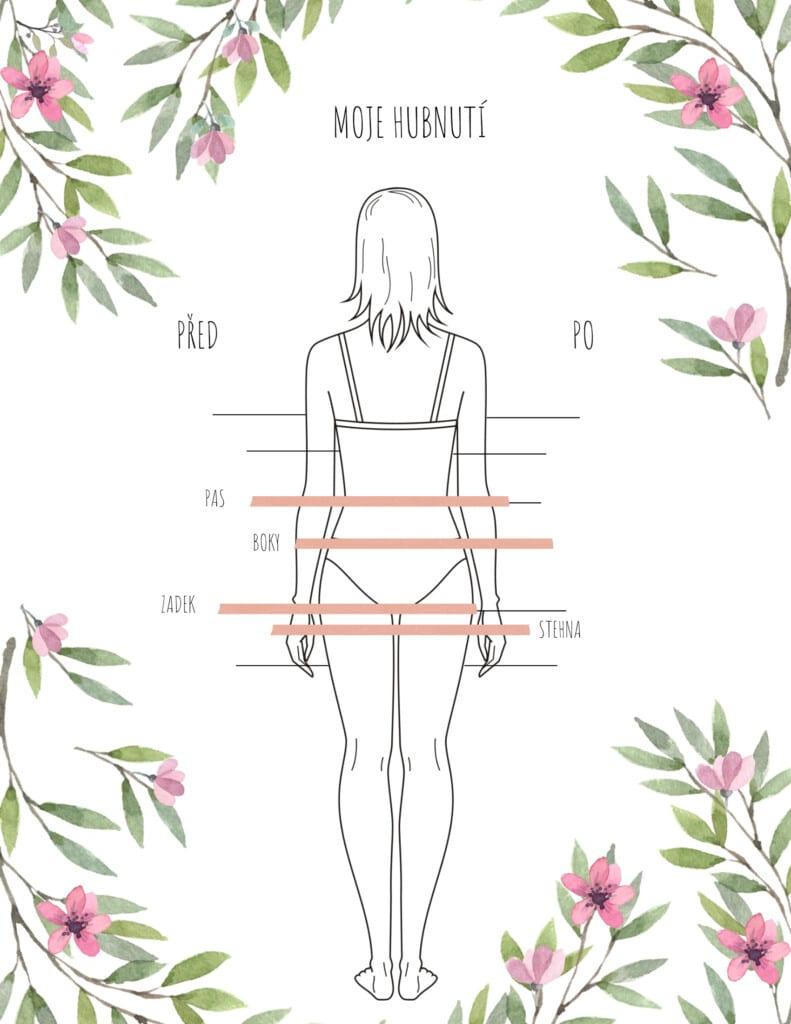 tabulka měření těla